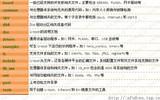 【嵌入式】FS2410移植U-Boot-1.1.6