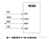 基于STM8的RFID程序设计
