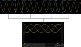 如何深入理解数字示波器触发功能及测试案例
