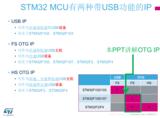 STM32F105标准库读写USB写入csv文件