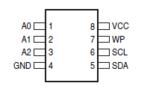 MSP430平台下实现AT24C02的读写操作