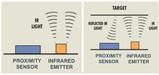 利用红外接近传感器使真无线耳机播放时间延长