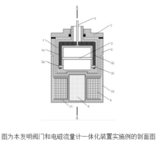 阀门和电磁流量计一体化装置的原理及设计