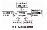 基于Atmega64L的心率监测系统中MCU的设计