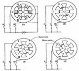 基于单片机的三相步进电机控制系统设计分解