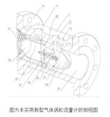 气体涡轮流量计的工作原理及设计