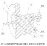 气体涡轮流量计表芯组件的原理及设计
