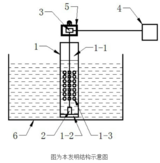 一种测量波动大介质液位的浸入式液位计