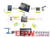 一种基于AVR32的家庭语音控制器设计
