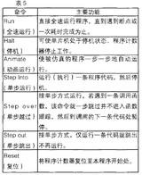 PlC单片机C语言程序设计(10)