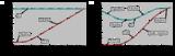 如何轻松稳定带感性开环输出阻抗的运算放大器