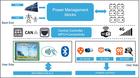 从印度交通电动化,看太阳能与电动汽车充电系统的布局