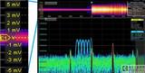 示波器可用于电磁干扰(EMI)排查?(二)