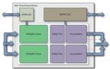 技术创新—FPGA运算单元可支持高算力浮点