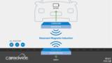 完全自动操作 吉利研发电动汽车自动无线充电技术