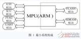 基于ARM的嵌入式最小系统的架构研究