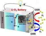 韩国科学家制造新电极 延长高容量锂空气电池寿命/增长汽车续航