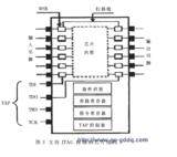 基于JTAG标准的IC芯片结构及测试原理分析