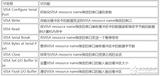 labview串口数据解析