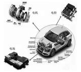 推动新能源汽车技术升级的关键:加强研究汽车级IGBT及其封装技术