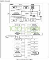 第010课 掌握Jz2440_ARM芯片时钟体系