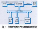 采用can总线技术解决电动汽车充电机模块间的通信问题
