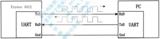 tiny4412开发板的串口介绍与操作