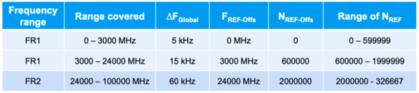 5G毫米波优势劣势全面讲解