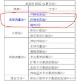 BMS算法设计之SOC估算方法(二)