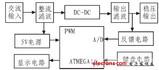 ATMEGA16实现开关电源制作