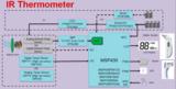 技术文章—如何快速设计红外体温<font color='red'>检测仪</font>?