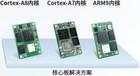 核心板应用开发遇到电磁兼容问题怎么办?