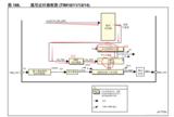 基于Stm32F407的步进电机的速度控制方案------初步