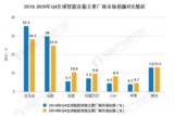 智能音箱行业市场分析:销量猛增,未来可期?