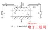 基于Atmega16单片机的PSD输出信号数字采集电路设计