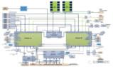 特斯拉AP3.0域控制器(下)车载以太交换器
