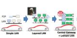 智能汽车计算平台与系统架构研究报告发布