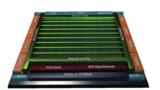 片上网络技术的发展及其给高端FPGA带来的优势