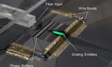 美国大学研发低功耗光束控制平台 可制成如信用卡大小的激光雷达