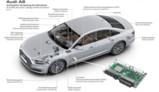奥迪A8旗舰车型为何要放弃L3自动驾驶?