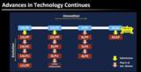 技术领先的台积电在2021年将更上一层楼