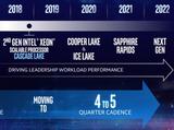 Intel:DDR5、PCIe 5.0明年问市!