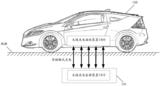 优化<font color='red'>无线充电</font>幸运时时彩平台网络,华为进军了电动汽车市场