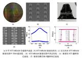 我国学者首次制备出晶圆级亚百纳米STT-<font color='red'>MRAM</font>存储器件