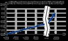 技術文章—INICnet技術可簡化車載音頻和聲學功能
