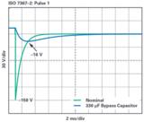 为汽车电子系统提供供电和保护,无开关噪声,效率可达99.9%