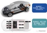 电动汽车集成化系统中不同阶段