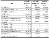 <font color='red'>滤波器</font>厂商灿勤科技科创板IPO获受理,募资38亿元扩产主业