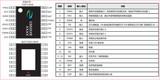 技术文章—单节/两节/三节/四节锂电<font color='red'>充电管理</font>IC系列