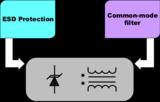 Wayon推出首款集成硅基共模滤波与<font color='red'>静电防护</font>的ESD&EMI产品